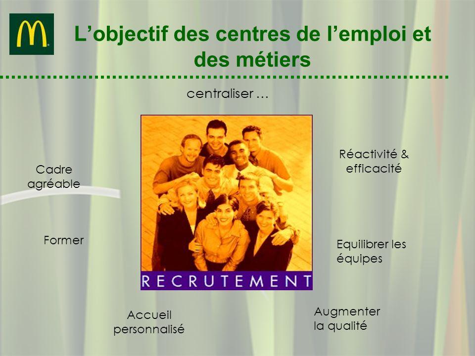 L'objectif des centres de l'emploi et des métiers