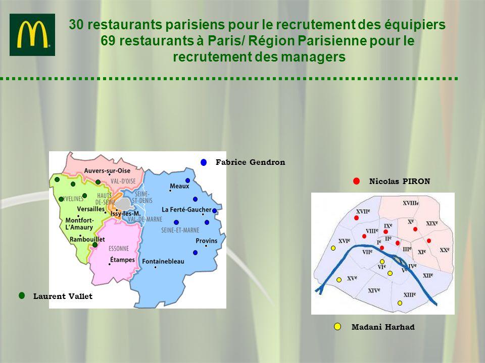 30 restaurants parisiens pour le recrutement des équipiers 69 restaurants à Paris/ Région Parisienne pour le recrutement des managers