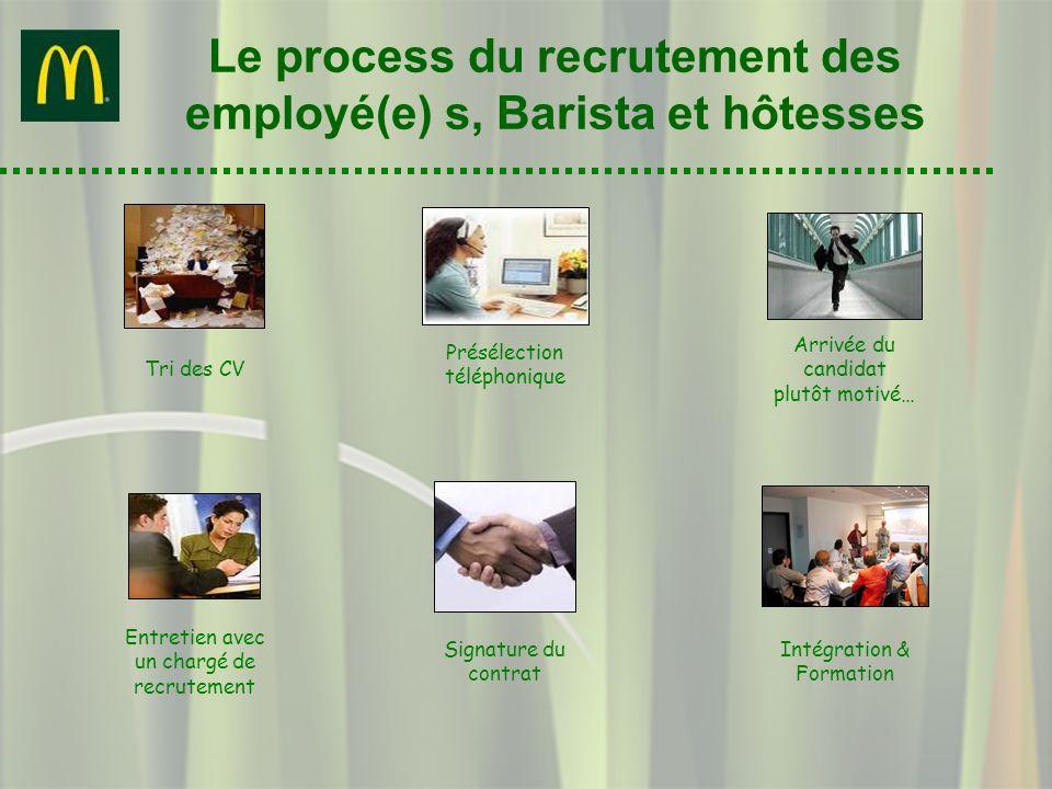 Le process du recrutement des employé(e) s, Barista et hôtesses