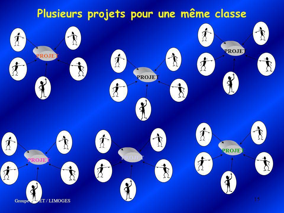 Plusieurs projets pour une même classe
