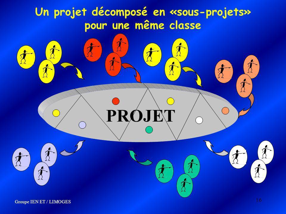 Un projet décomposé en «sous-projets» pour une même classe