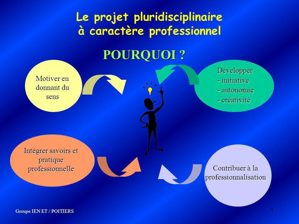 Le projet pluridisciplinaire à caractère professionnel