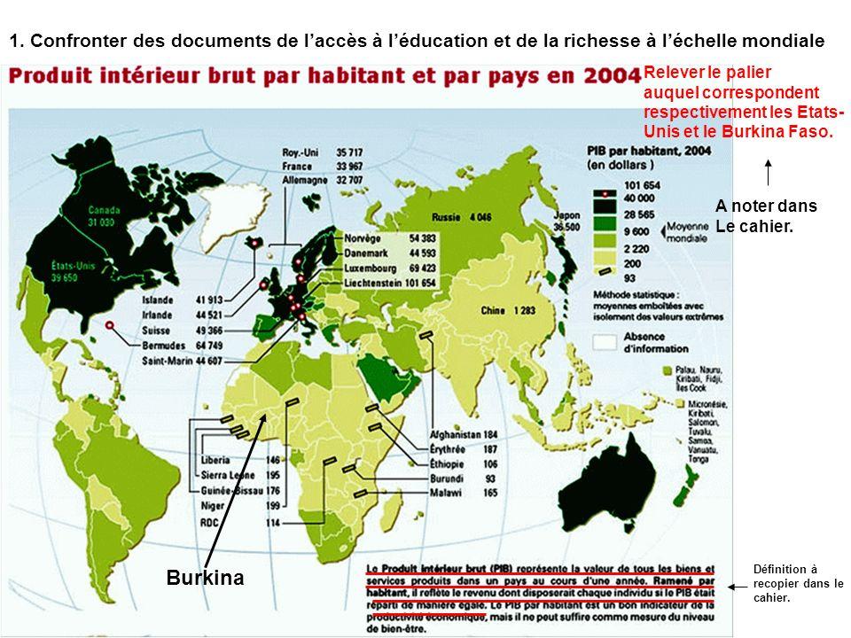 1. Confronter des documents de l'accès à l'éducation et de la richesse à l'échelle mondiale