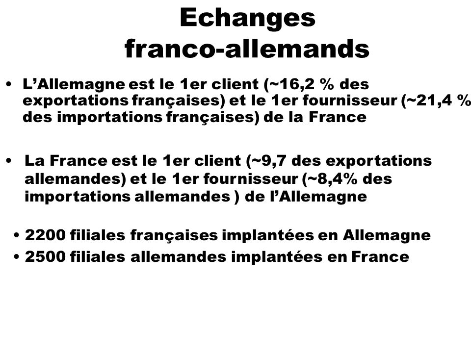 Echanges franco-allemands