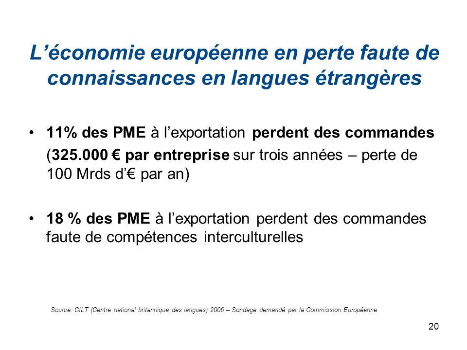 L'économie européenne en perte faute de connaissances en langues étrangères