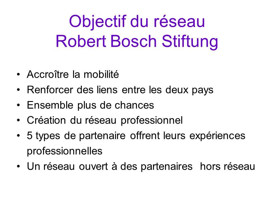 Objectif du réseau Robert Bosch Stiftung