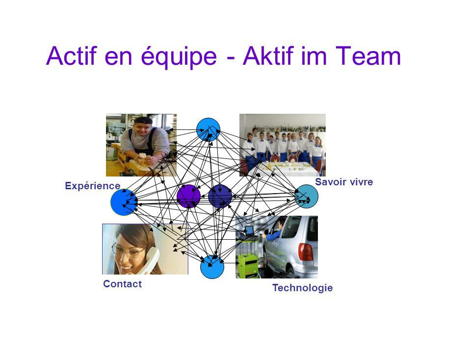 Actif en équipe - Aktif im Team