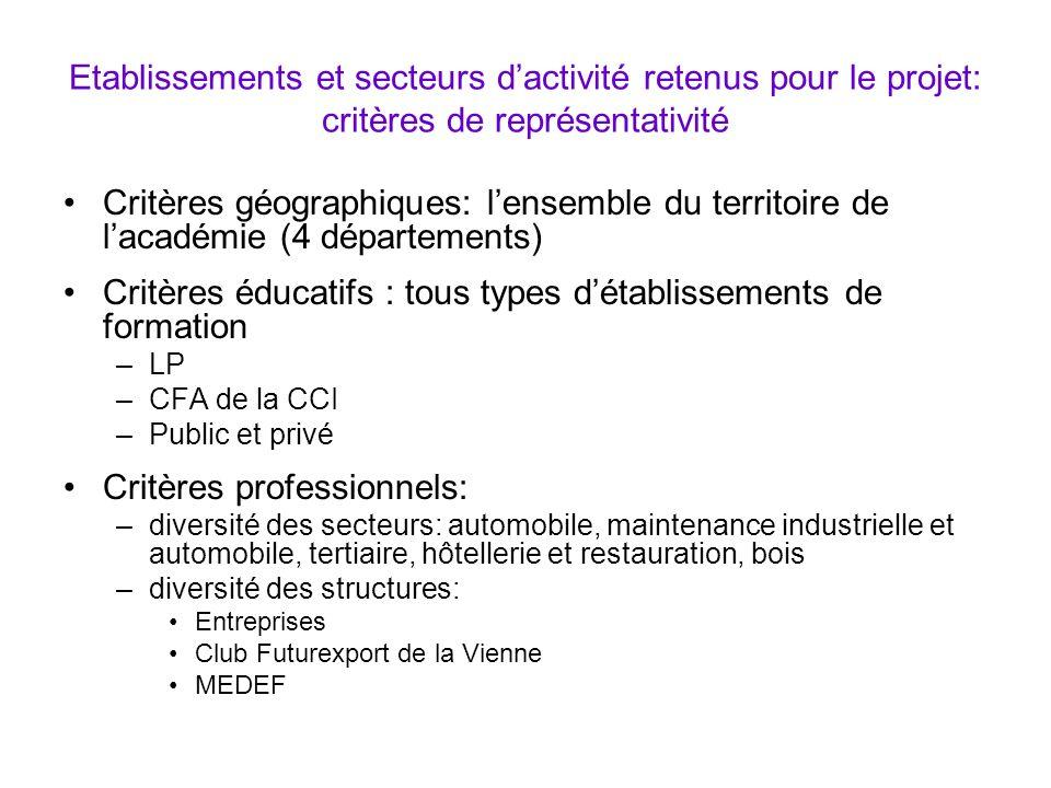 Critères éducatifs : tous types d'établissements de formation