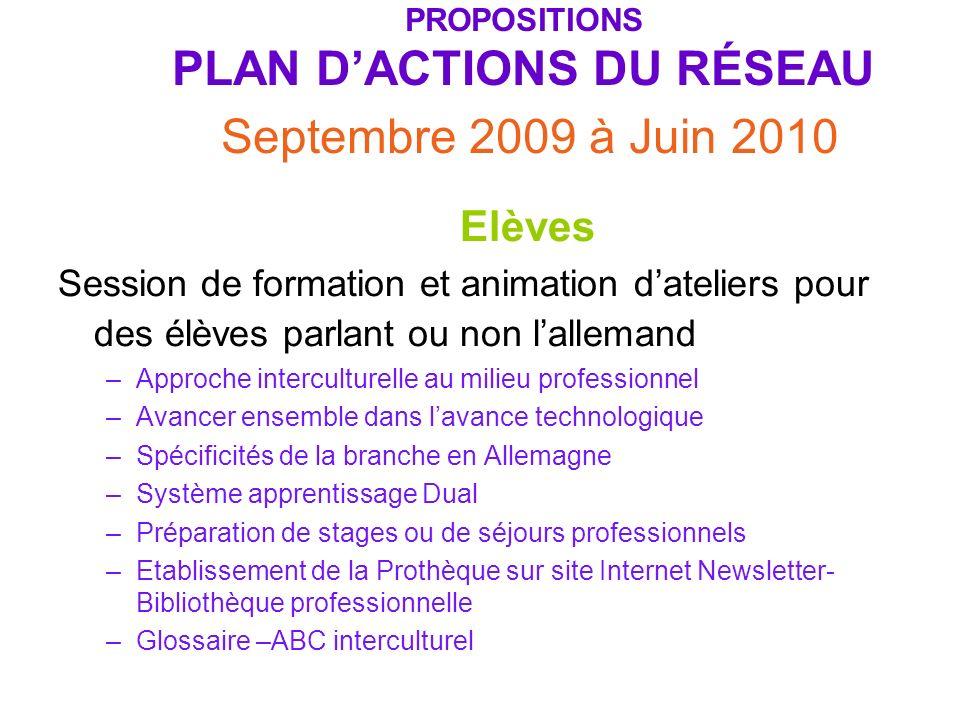 PROPOSITIONS PLAN D'ACTIONS DU RÉSEAU Septembre 2009 à Juin 2010