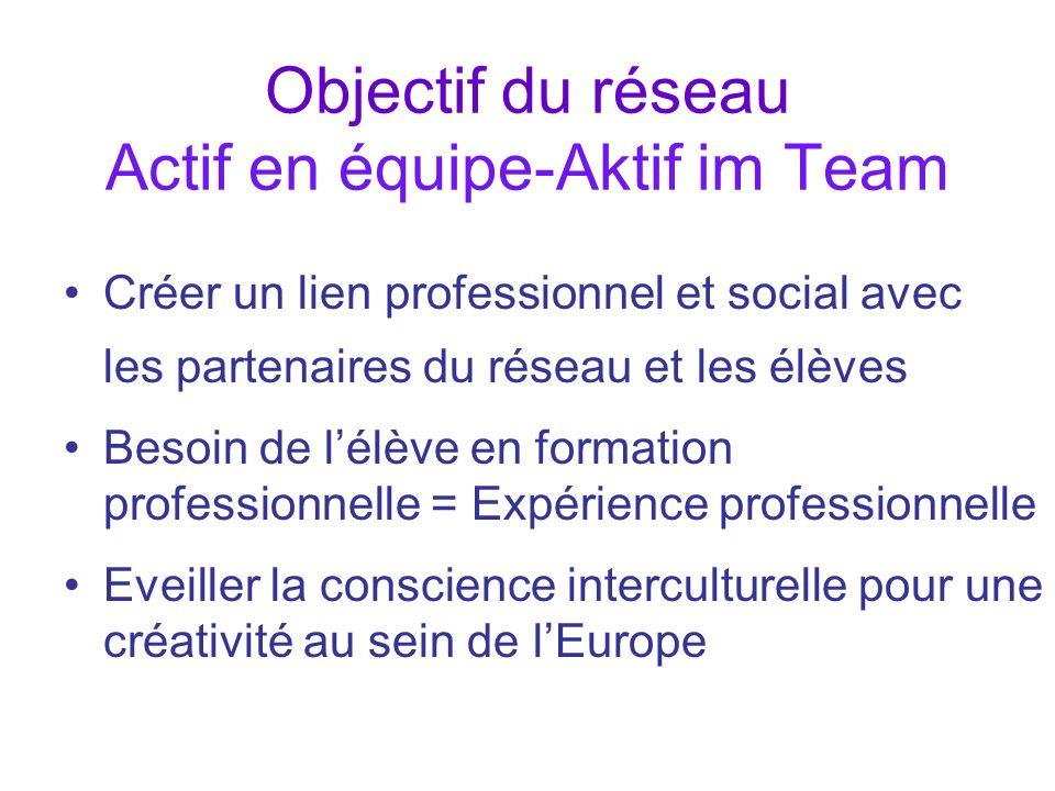 Objectif du réseau Actif en équipe-Aktif im Team