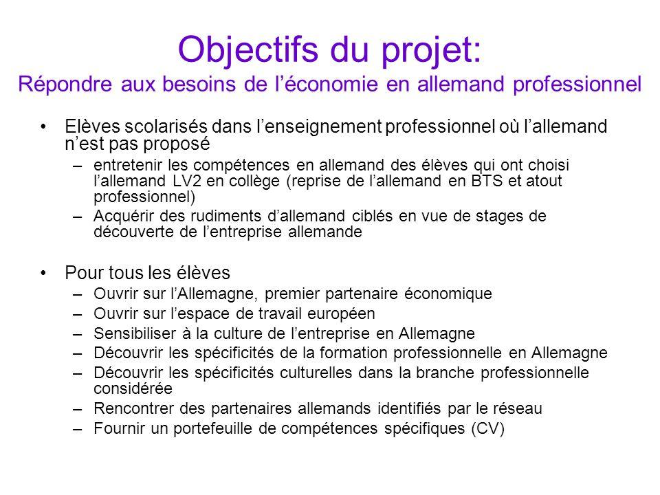 Objectifs du projet: Répondre aux besoins de l'économie en allemand professionnel