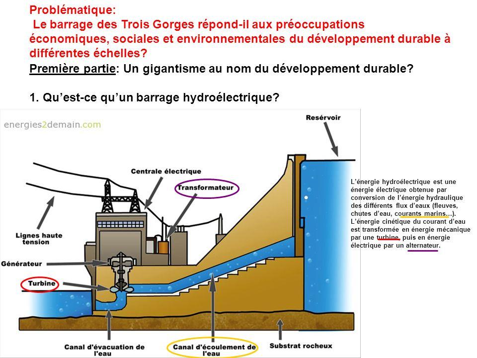 Le barrage des Trois Gorges répond-il aux préoccupations