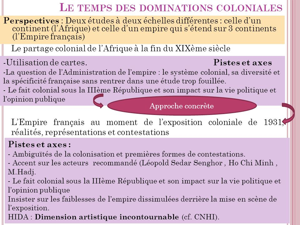 Le temps des dominations coloniales