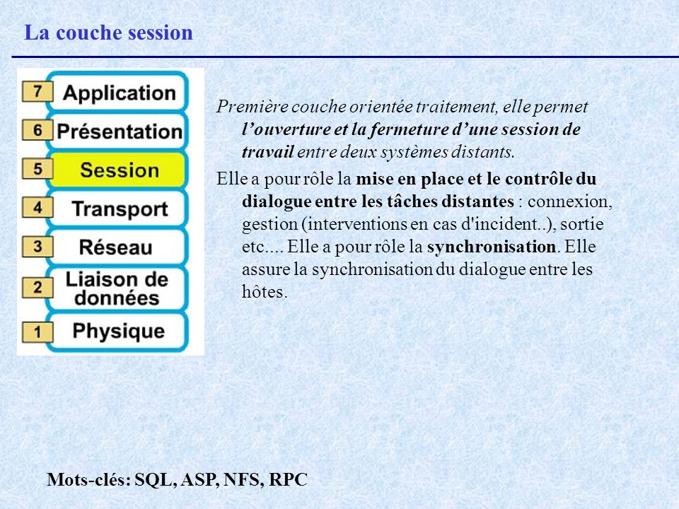 La couche session Première couche orientée traitement, elle permet l'ouverture et la fermeture d'une session de travail entre deux systèmes distants.