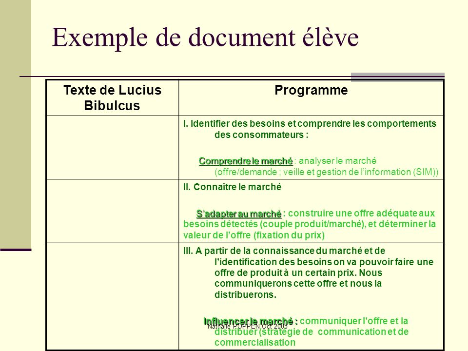 Exemple de document élève