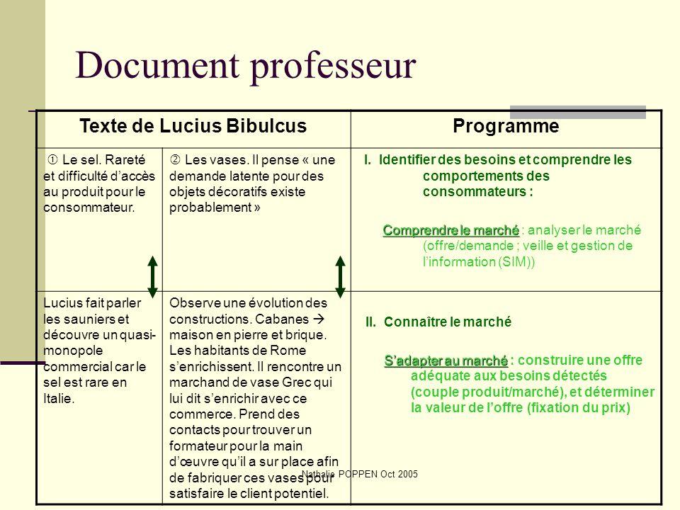 Texte de Lucius Bibulcus