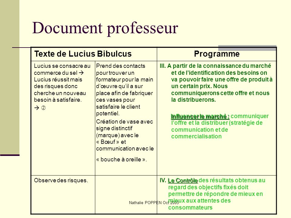 Document professeur Texte de Lucius Bibulcus Programme