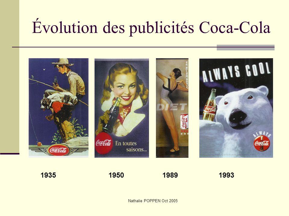 Évolution des publicités Coca-Cola