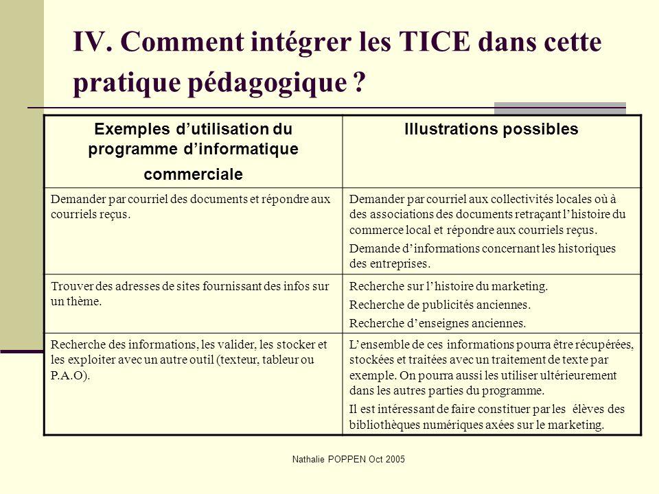 IV. Comment intégrer les TICE dans cette pratique pédagogique