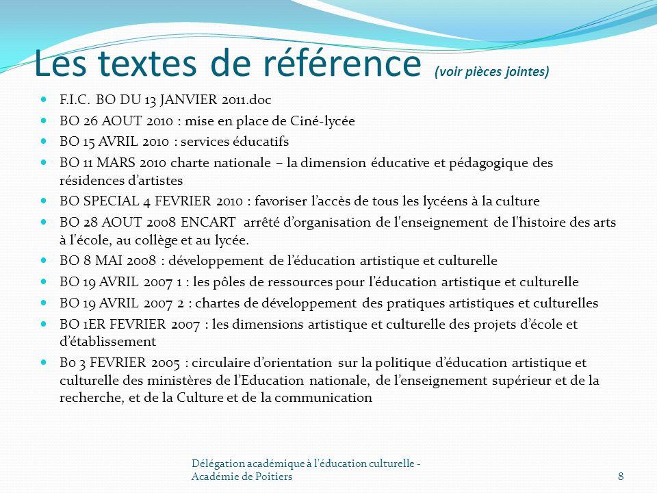 Les textes de référence (voir pièces jointes)