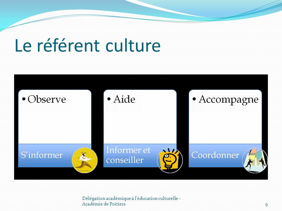 Le référent culture Délégation académique à l éducation culturelle - Académie de Poitiers