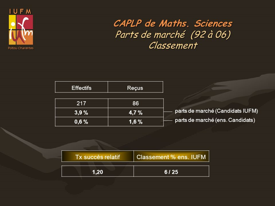 CAPLP de Maths. Sciences