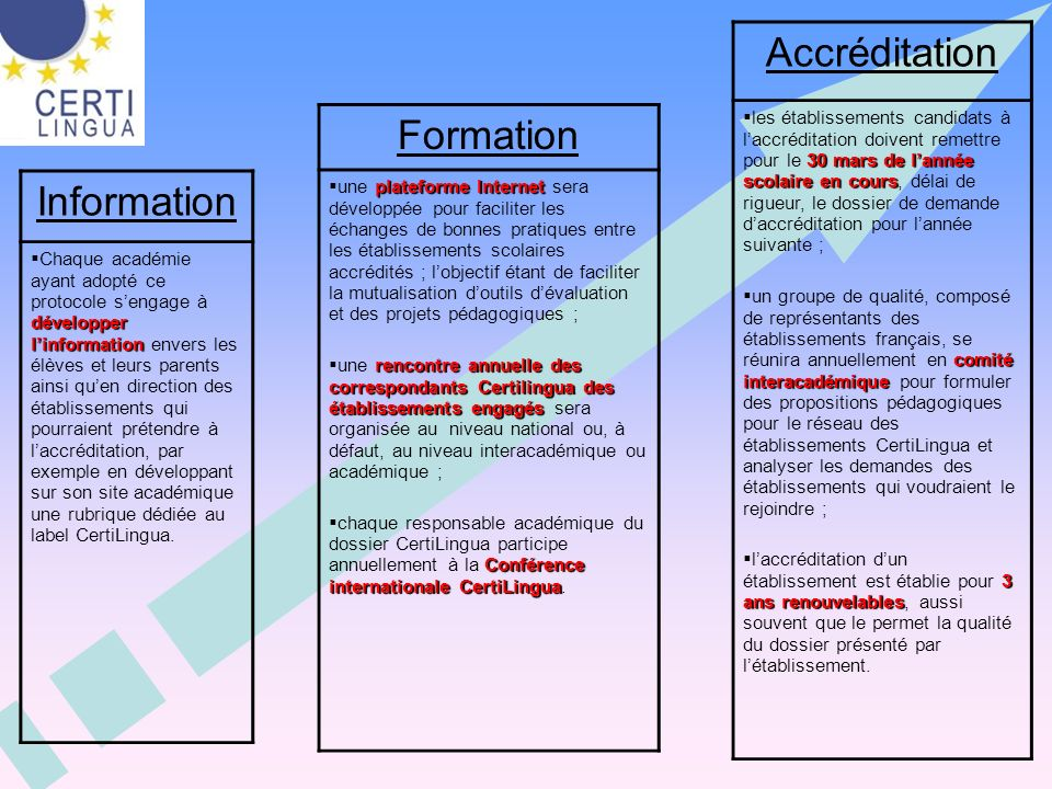 Accréditation Formation Information