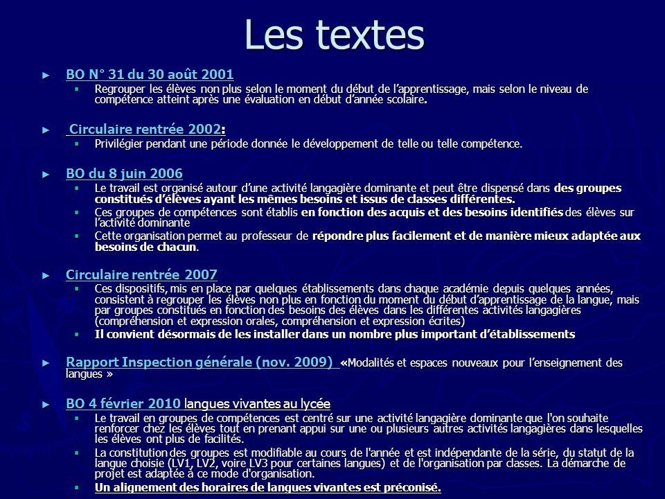 Les textes BO N° 31 du 30 août 2001 Circulaire rentrée 2002: