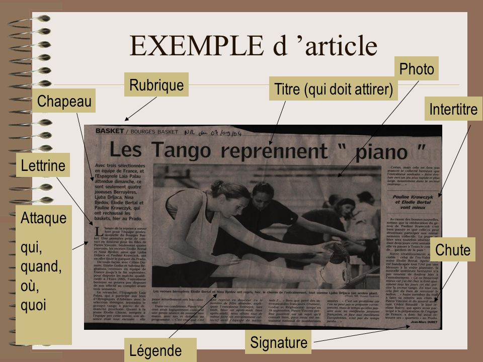 EXEMPLE d 'article Photo Rubrique Titre (qui doit attirer) Chapeau