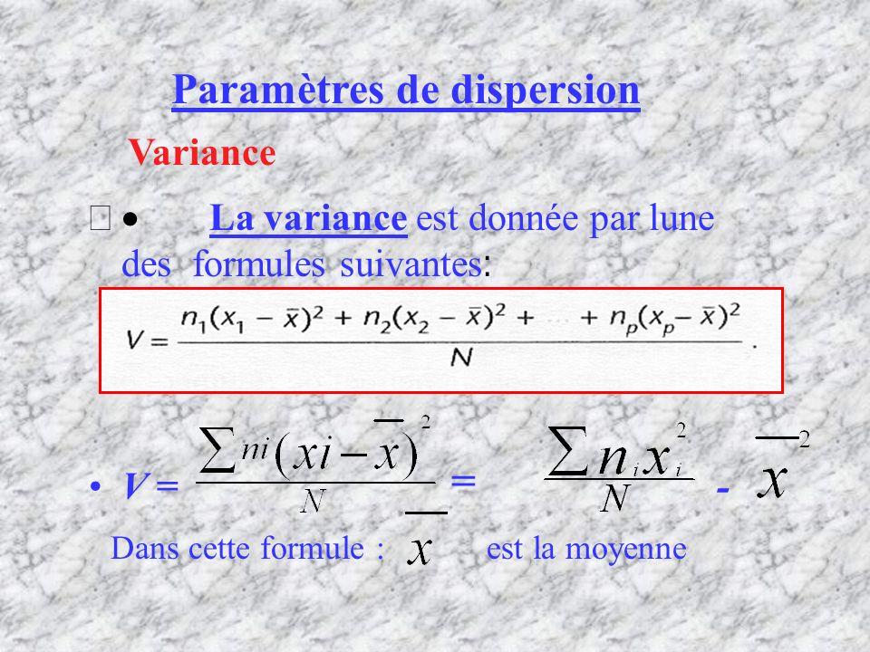 Paramètres de dispersion