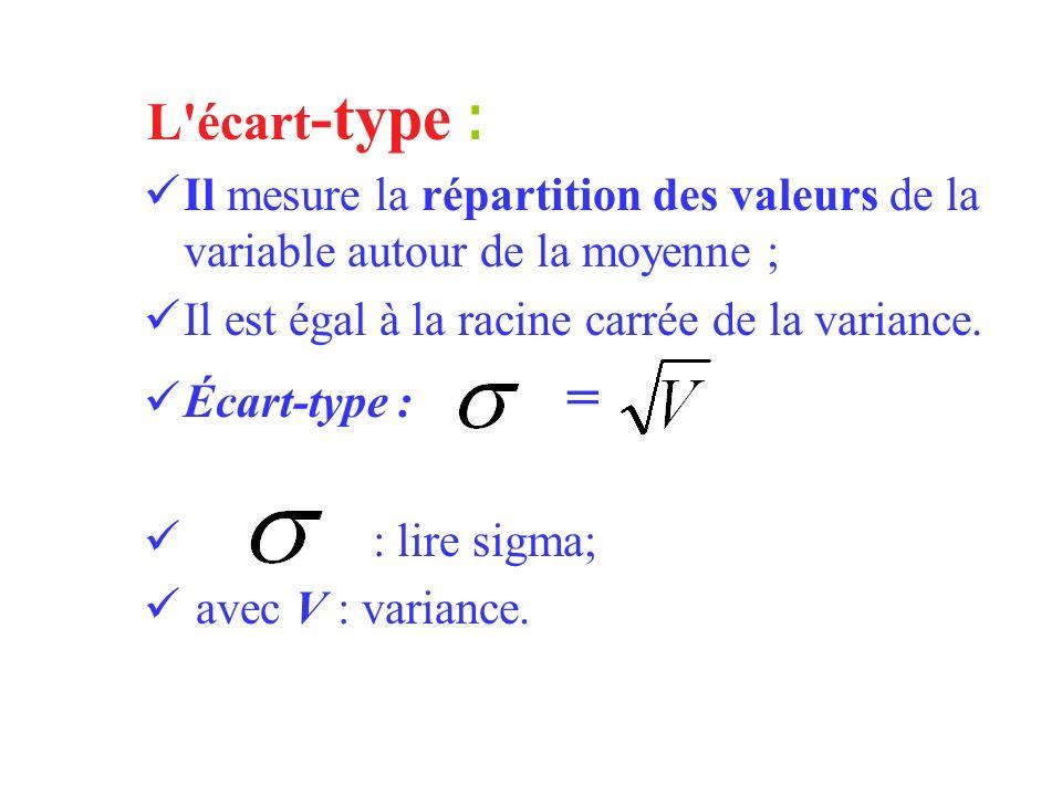 L écart-type : Il mesure la répartition des valeurs de la variable autour de la moyenne ; Il est égal à la racine carrée de la variance.