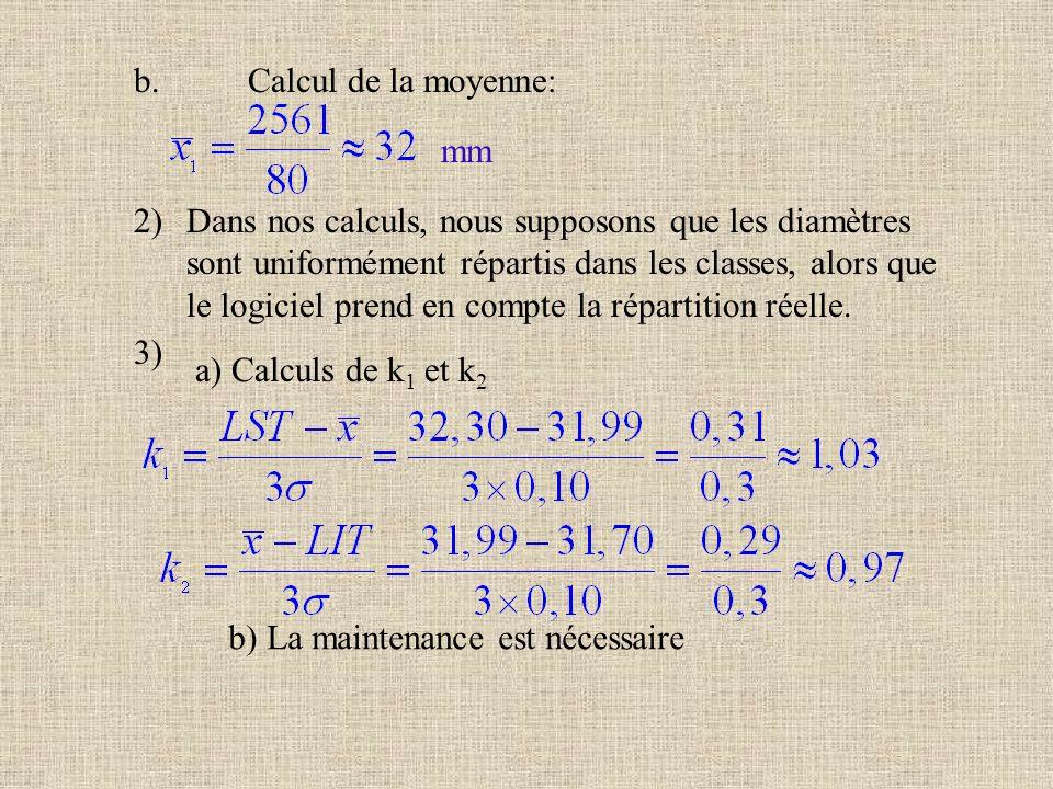 b. Calcul de la moyenne:mm. 2) Dans nos calculs, nous supposons que les diamètres. sont uniformément répartis dans les classes, alors que.