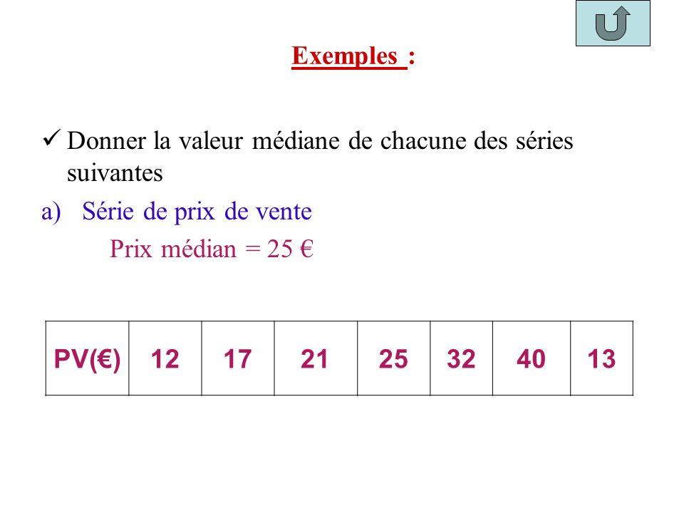 Exemples : Donner la valeur médiane de chacune des séries suivantes. a) Série de prix de vente. Prix médian = 25 €