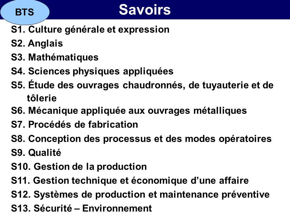Savoirs BTS S1. Culture générale et expression S2. Anglais