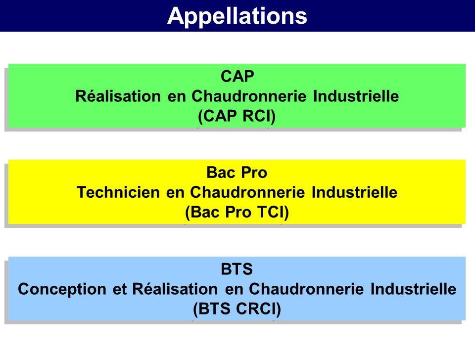 Appellations CAP Réalisation en Chaudronnerie Industrielle (CAP RCI)