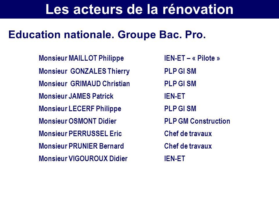 Les acteurs de la rénovation