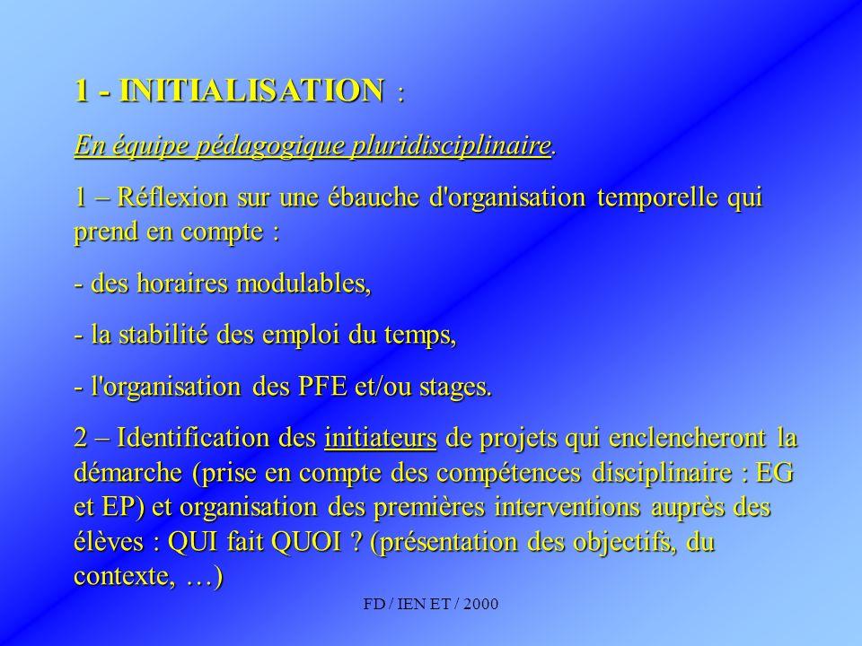 1 - INITIALISATION : En équipe pédagogique pluridisciplinaire.