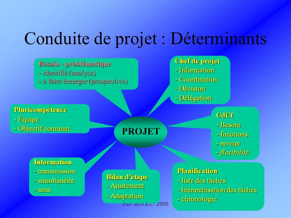 Conduite de projet : Déterminants