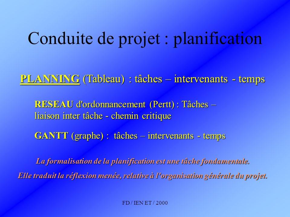 Conduite de projet : planification