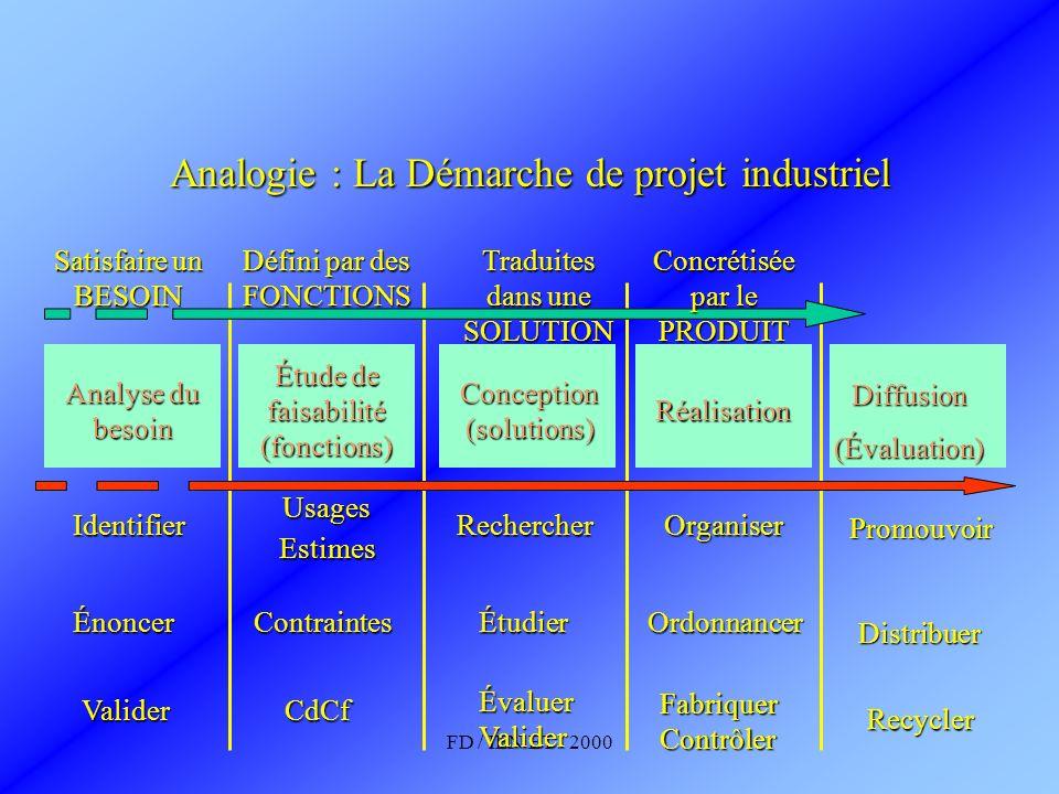 Analogie : La Démarche de projet industriel