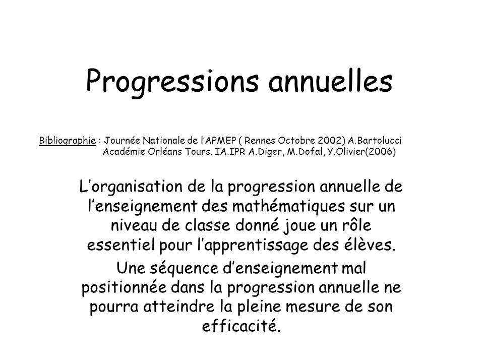 Progressions annuelles