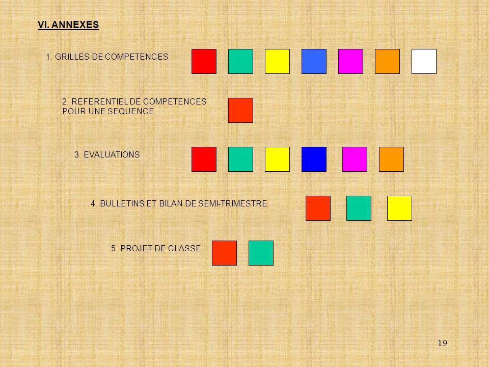VI. ANNEXES 1. GRILLES DE COMPETENCES