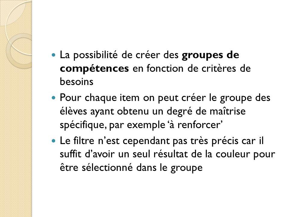 La possibilité de créer des groupes de compétences en fonction de critères de besoins
