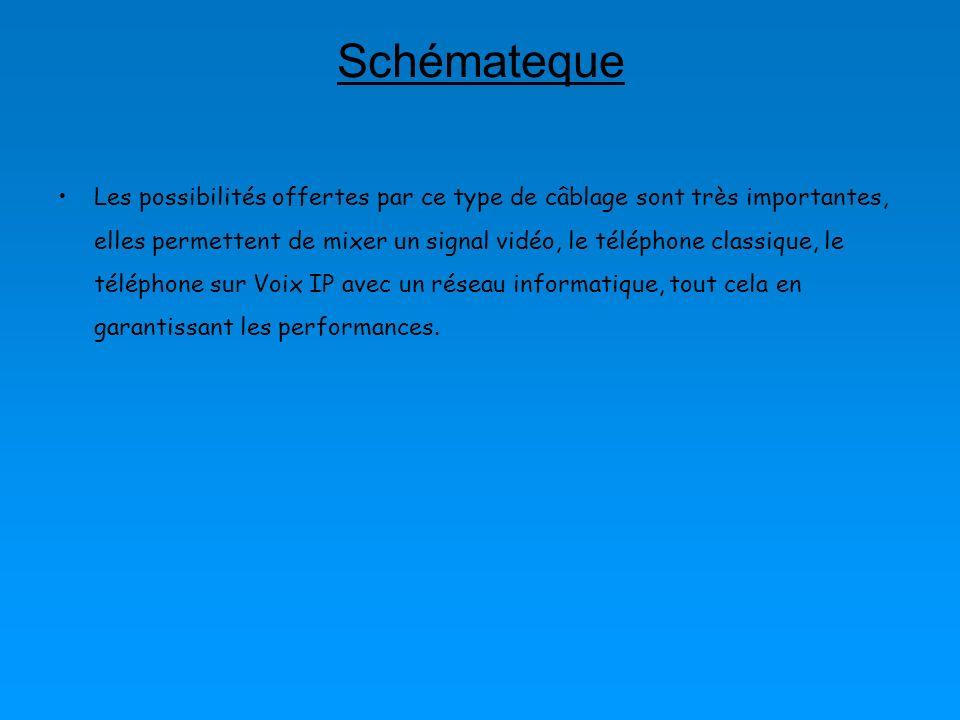 Schémateque
