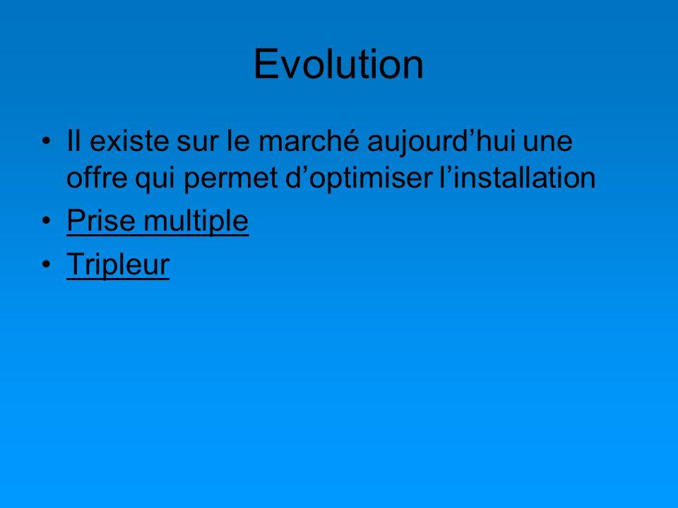 Evolution Il existe sur le marché aujourd'hui une offre qui permet d'optimiser l'installation. Prise multiple.