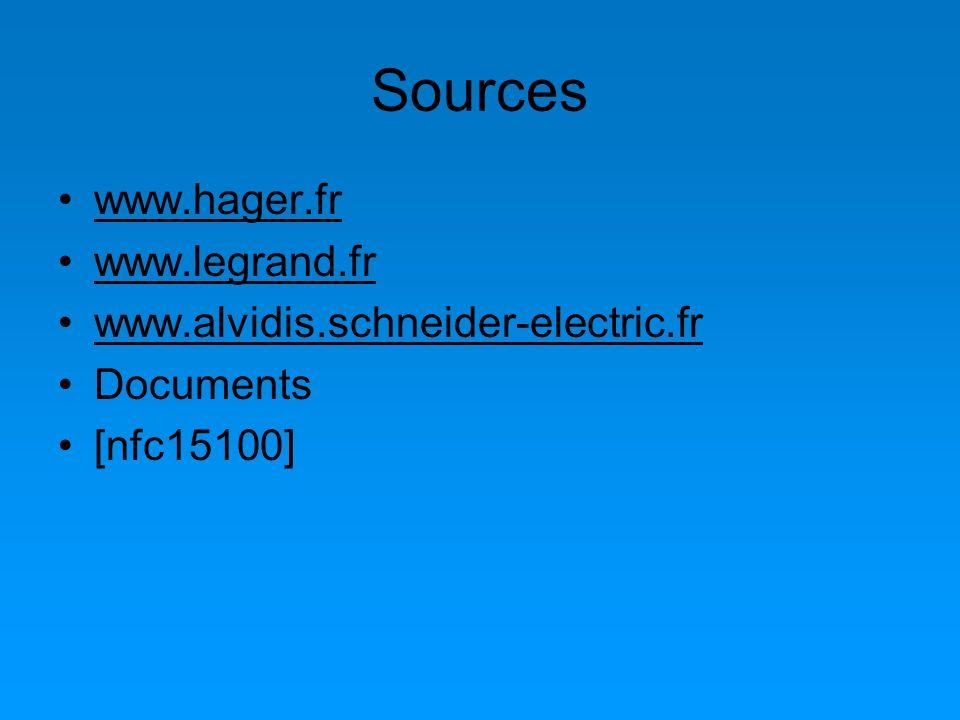 Sources www.hager.fr www.legrand.fr www.alvidis.schneider-electric.fr