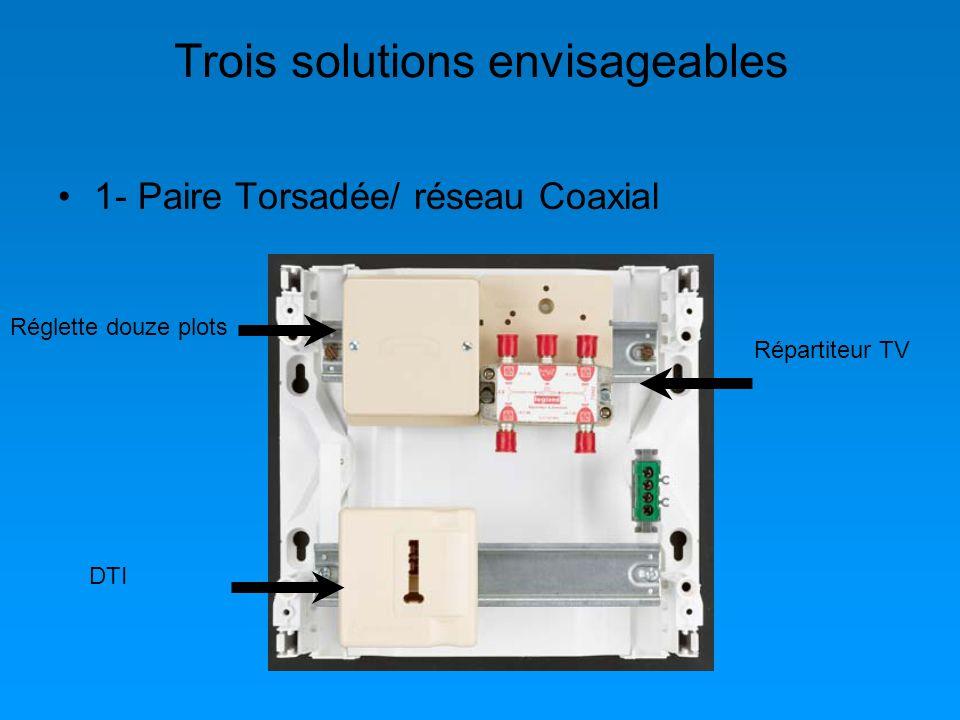 Trois solutions envisageables