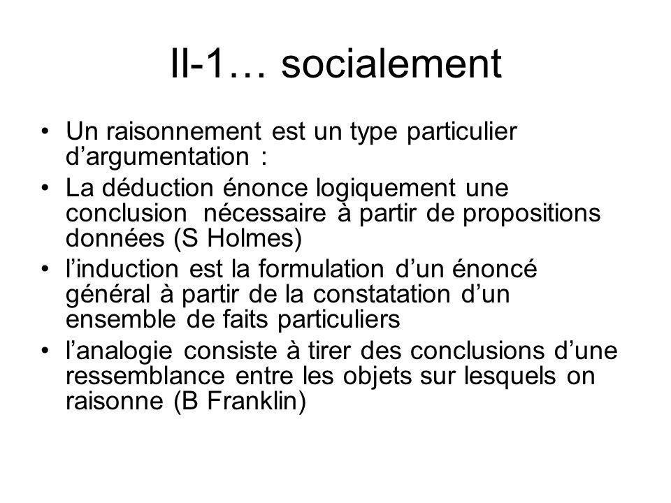 II-1… socialement Un raisonnement est un type particulier d'argumentation :