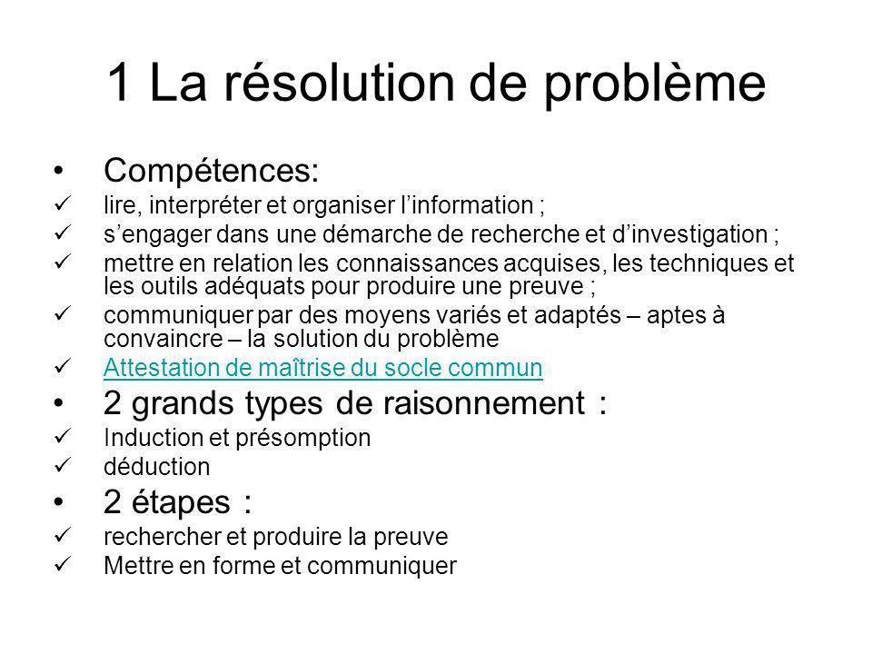 1 La résolution de problème
