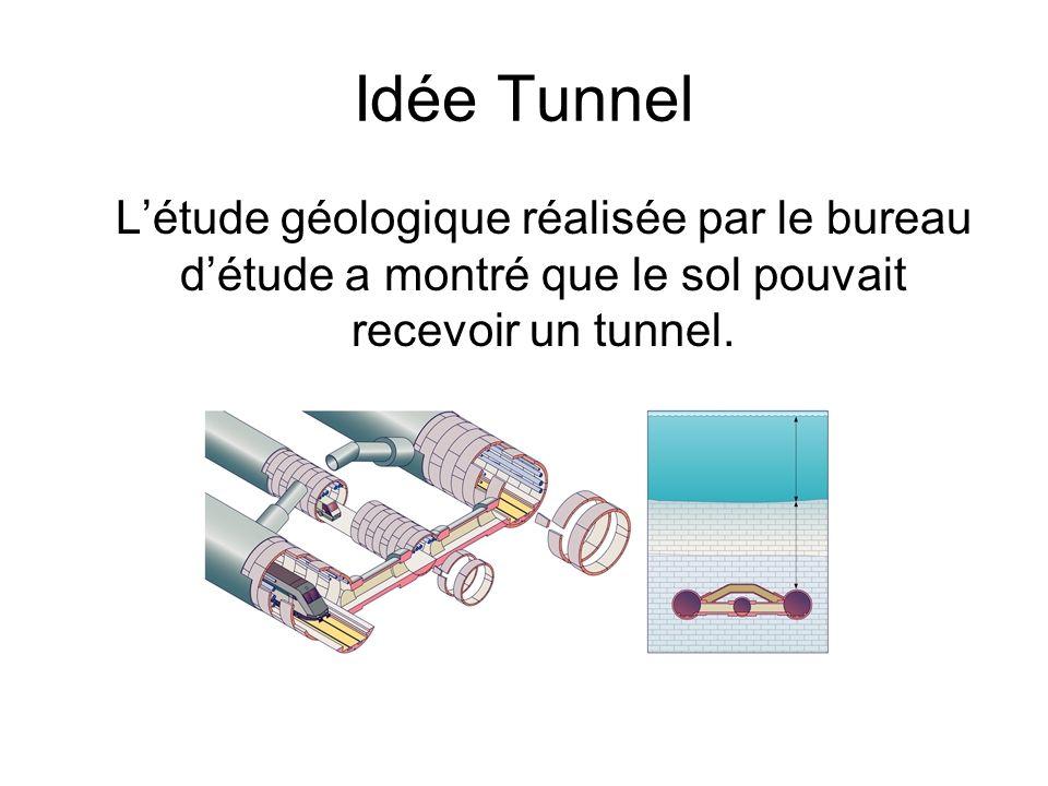 Idée Tunnel L'étude géologique réalisée par le bureau d'étude a montré que le sol pouvait recevoir un tunnel.